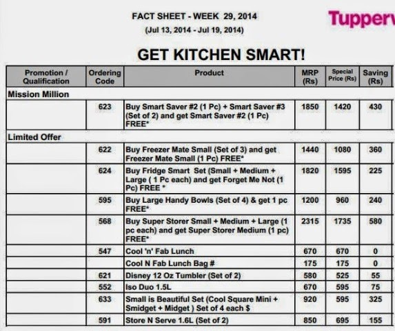 Tupperware fact sheet week 29 2014