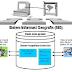 Sistem Informasi Geografis - Ringkasan SIG