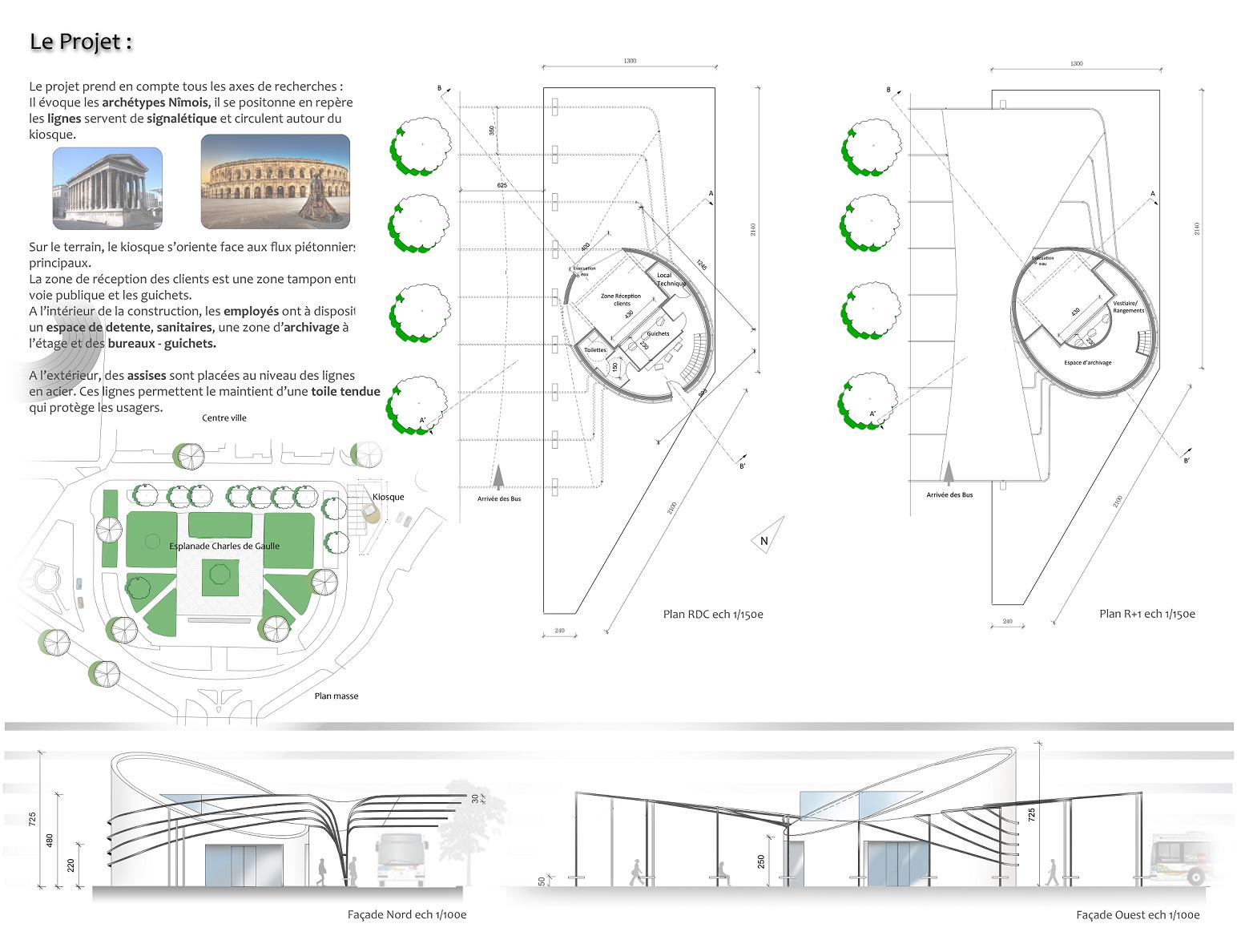 Flconcepts conception architecturale for Conception architecturale