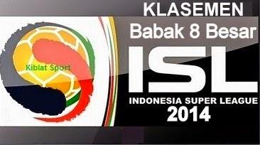 Klasemen Babak 8 Besar ISL 2014