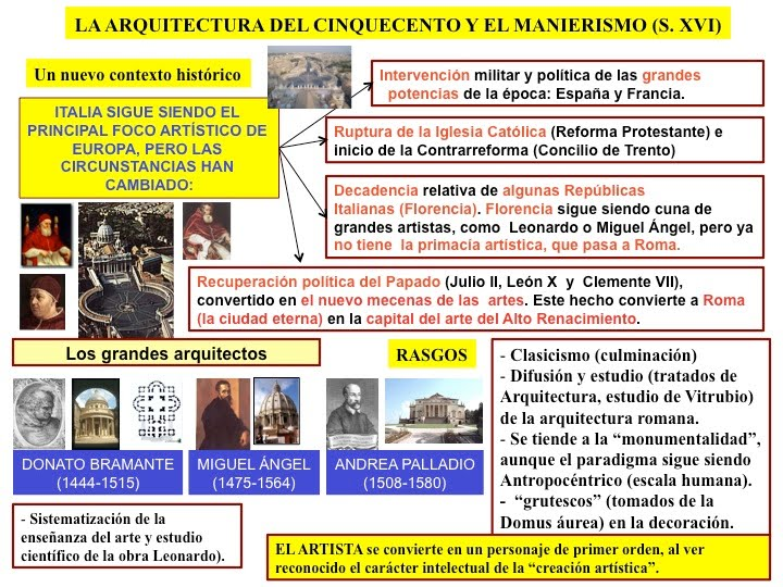 RENACIMIENTO. CINQUECENTO: Arquitectura: Bramante y Palladio | vivirarte