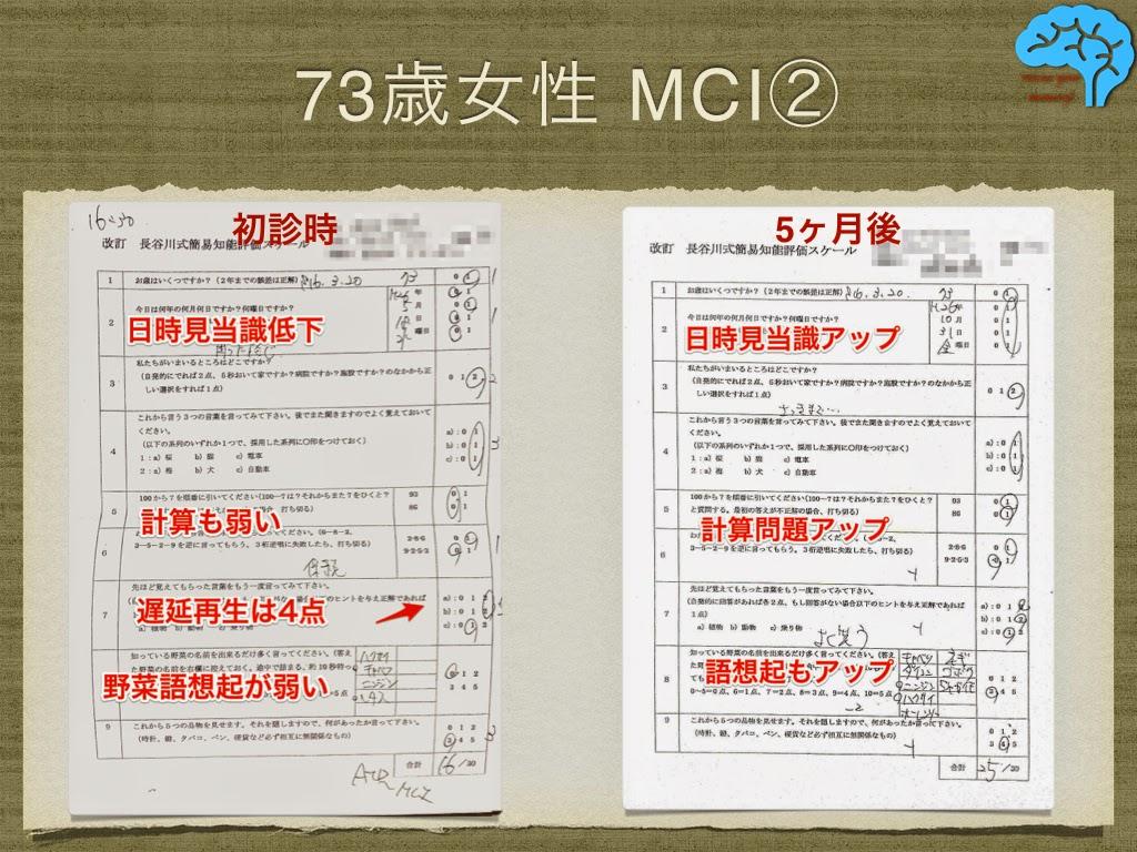 長谷川式テストは5ヶ月で9点上昇