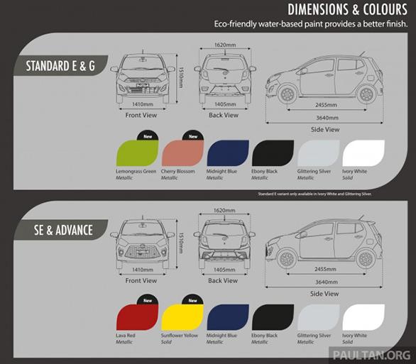 Harga dan Spesifikasi Perodua Axia - HairanBlog