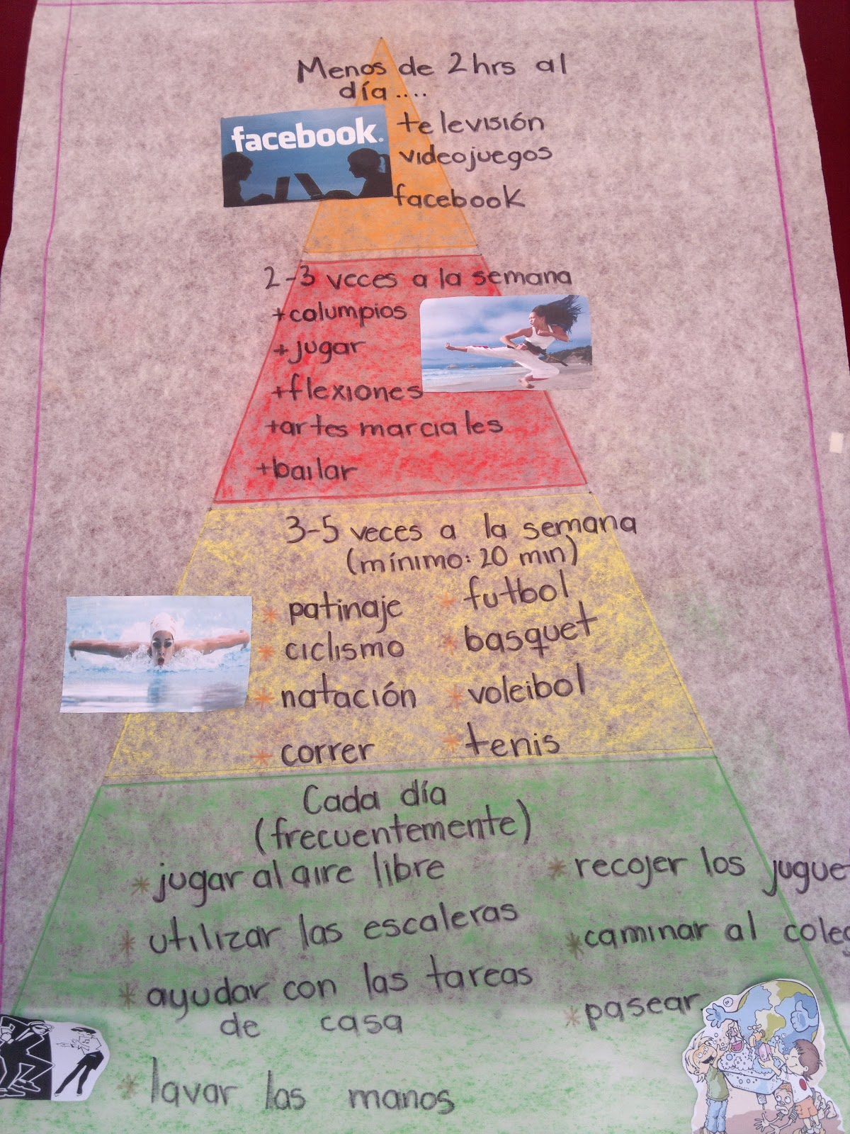 Competencias en educaci n f sica en secundarias tecnicas for Concepto de periodico mural