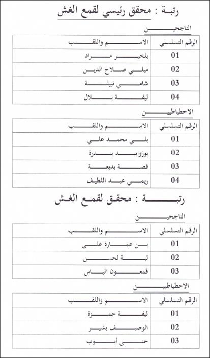 نتائج مسابقة التوظيف في مديرية التجارة لولاية الوادي 2013 3.PNG