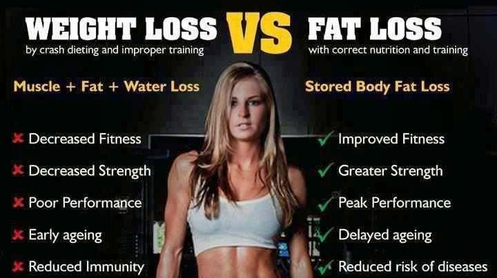Full Throttle Fat Loss reveals proven tips and exercises to help people dramatically lose fat up to over 417% faster around 12 minutes