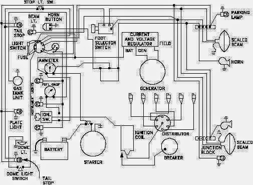 wiring of a car u0026 39 s electrical circuit