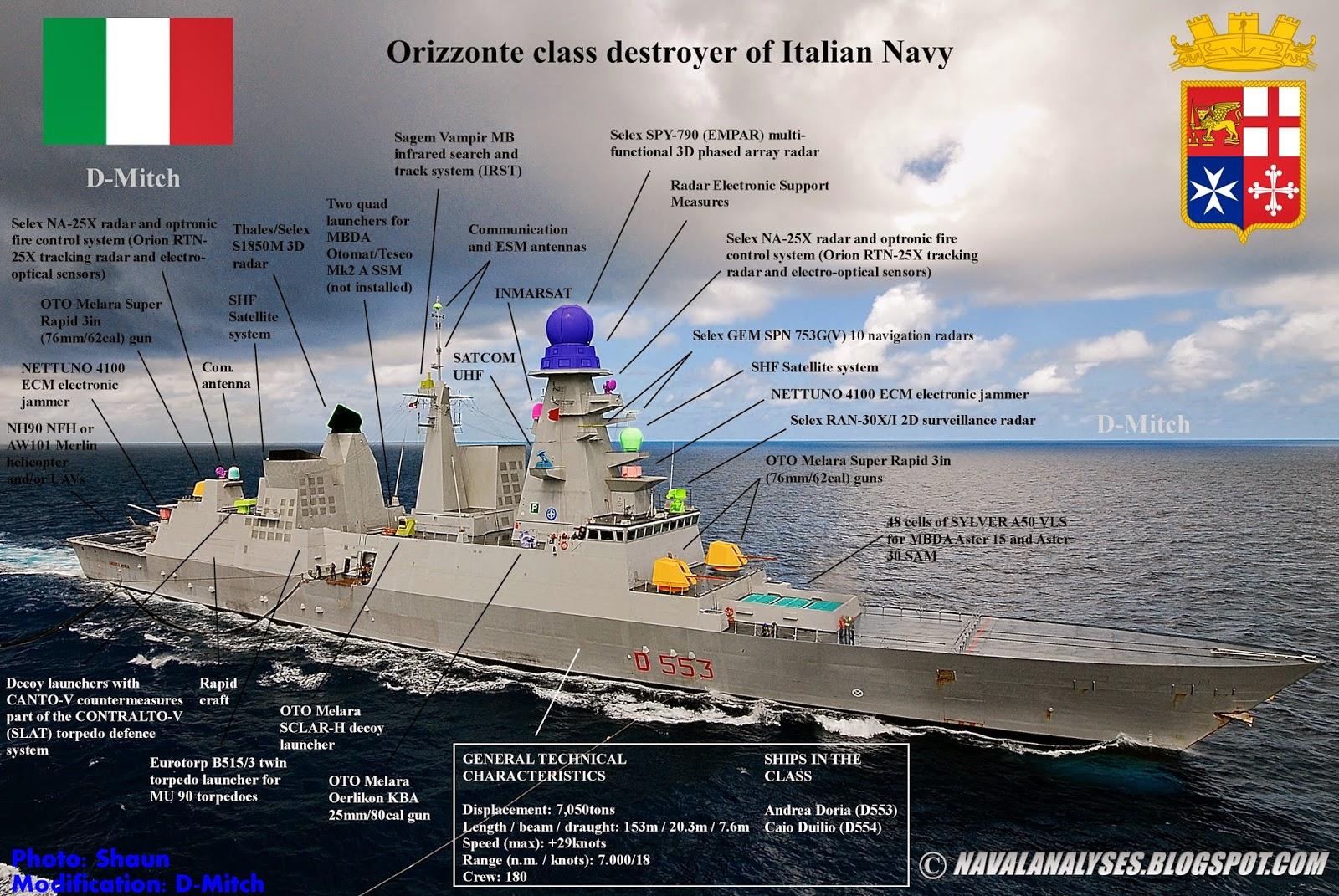 المدمرة هورايزون كلاس Andrea+Doria+destroyer