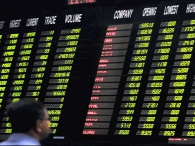 karachi stock index Z005: karachi stock exchange: annual statistics  listed companies data  remains active status in ceic and is reported by pakistan stock exchange  limited.