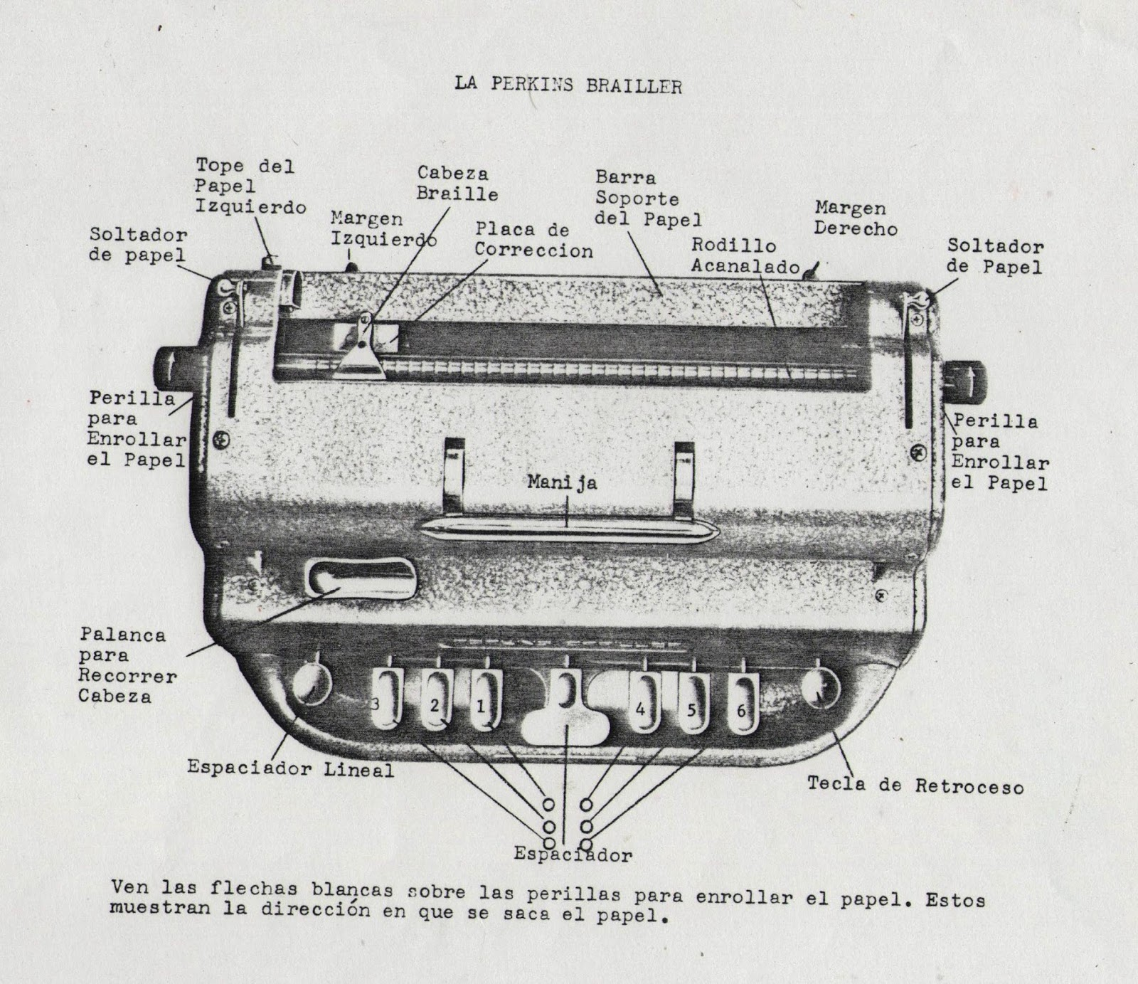 Las Partes De La Maquina De Escribir Manual additionally Perkins Parts Diagram further Best3i in addition Part2 further Perkins Brailler. on perkins brailler diagram