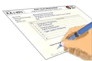 Pemutakhiran Data Pemilih dan Penyusunan Daftar Pemilih - DPT PEMILU 2014