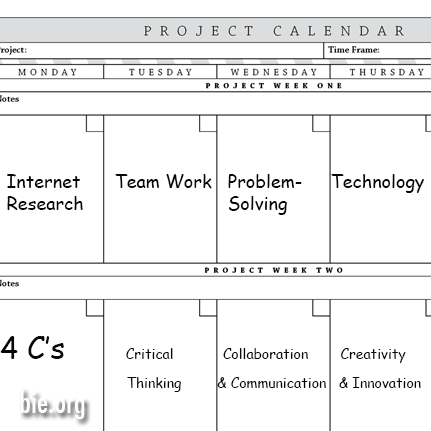 THE 4 C's of PBL