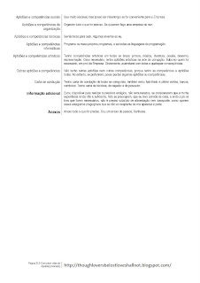 CV, Curriculum Vitae, Curriculum Vitae Europass, Europass, Curriculo Perfeito,