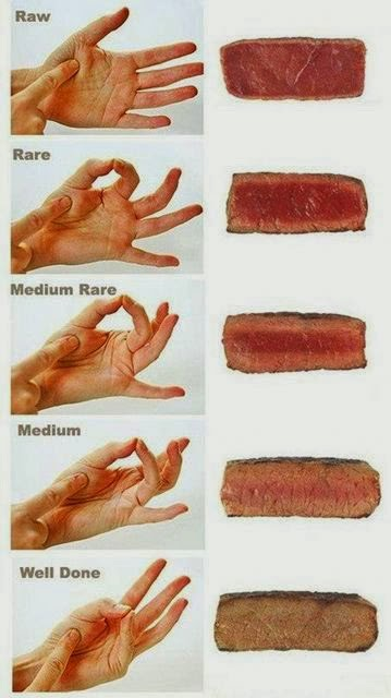 tilberedning steak