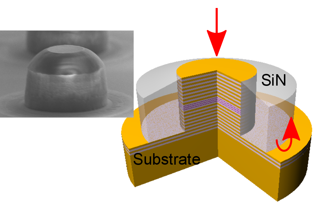 2physics July 2014 Analog Timers Gururaj Products Figure 1 Schematic Representation And Sem Image Of The Micropillar Laser With Embedded Saturable Absorber Pillar Microcavity Is Coated A Thick