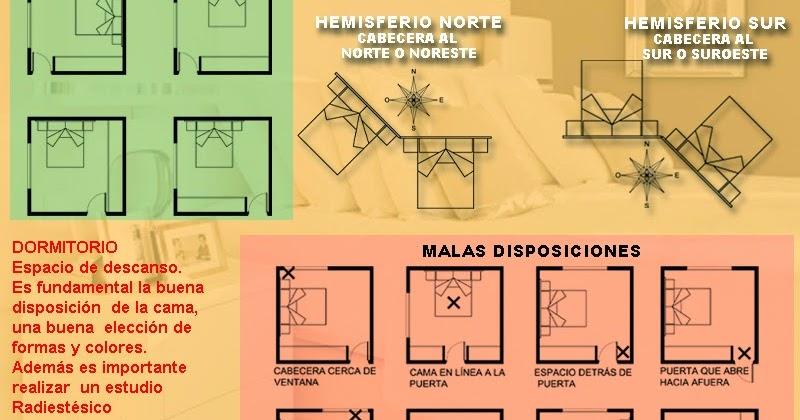 Arquitectura y feng shui como es la disposici n - Arquitectura feng shui ...
