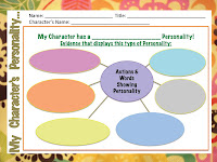 Bubble Map Graphic Organizer for Character Analysis