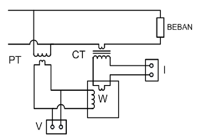 semua tentang elektro  pengukuran daya bolak balik