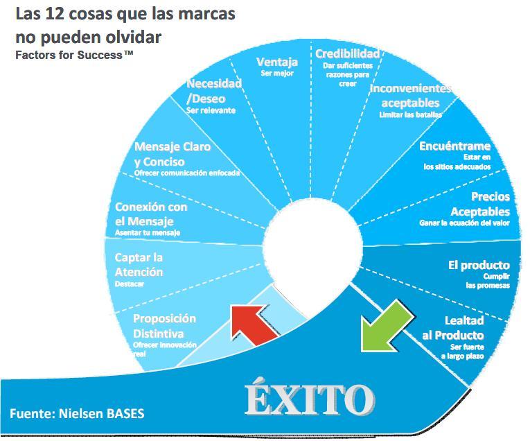 factores de exito para tqm En la importancia de analizar y determinar aquellos factores que sean factores clave para el inicio y desarrollo de un de calidad total (tqm.