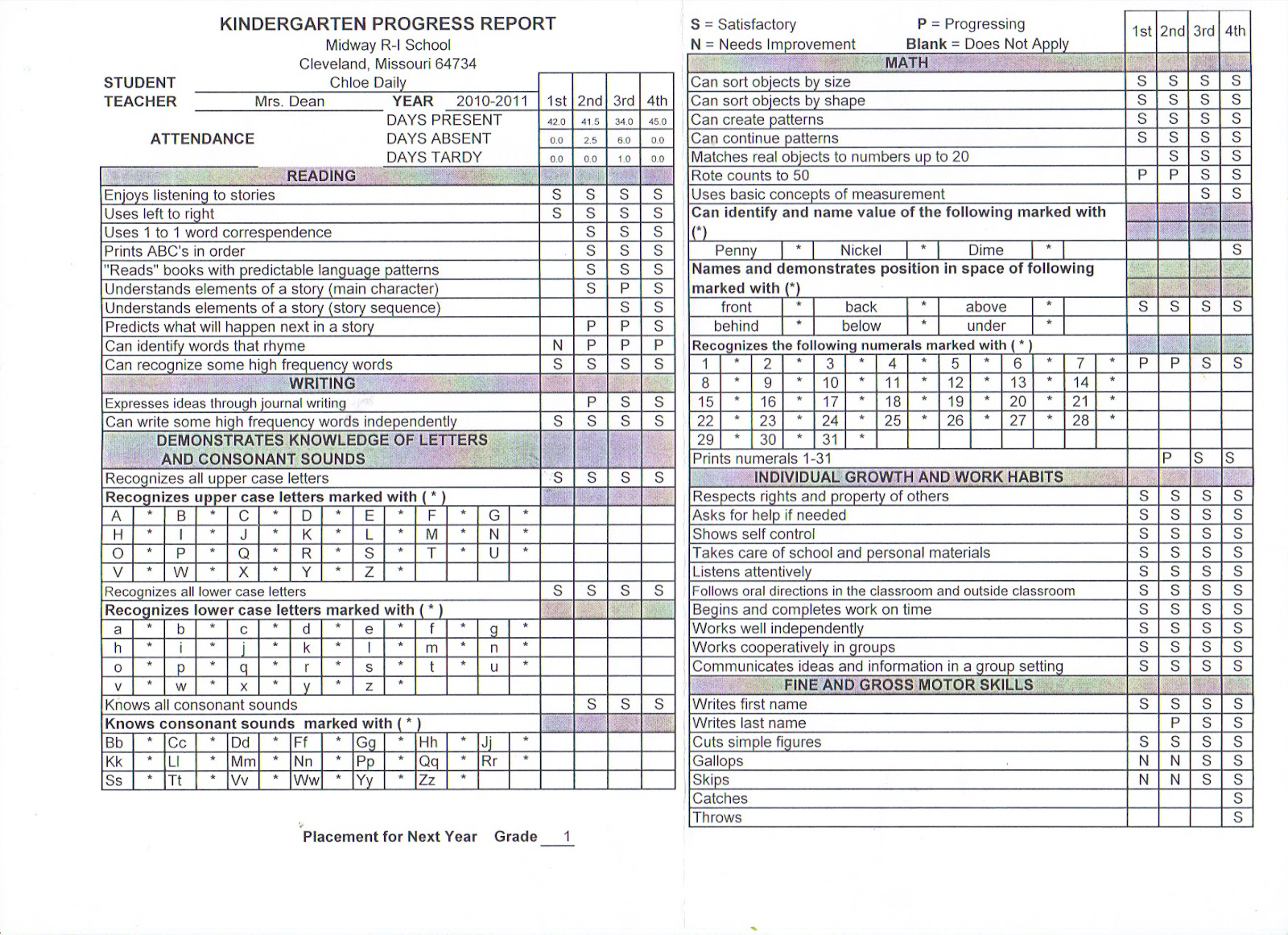 This is a graphic of Unforgettable Printable Report Cards
