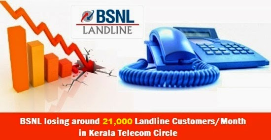 bsnl-losing-customer-in-kerala