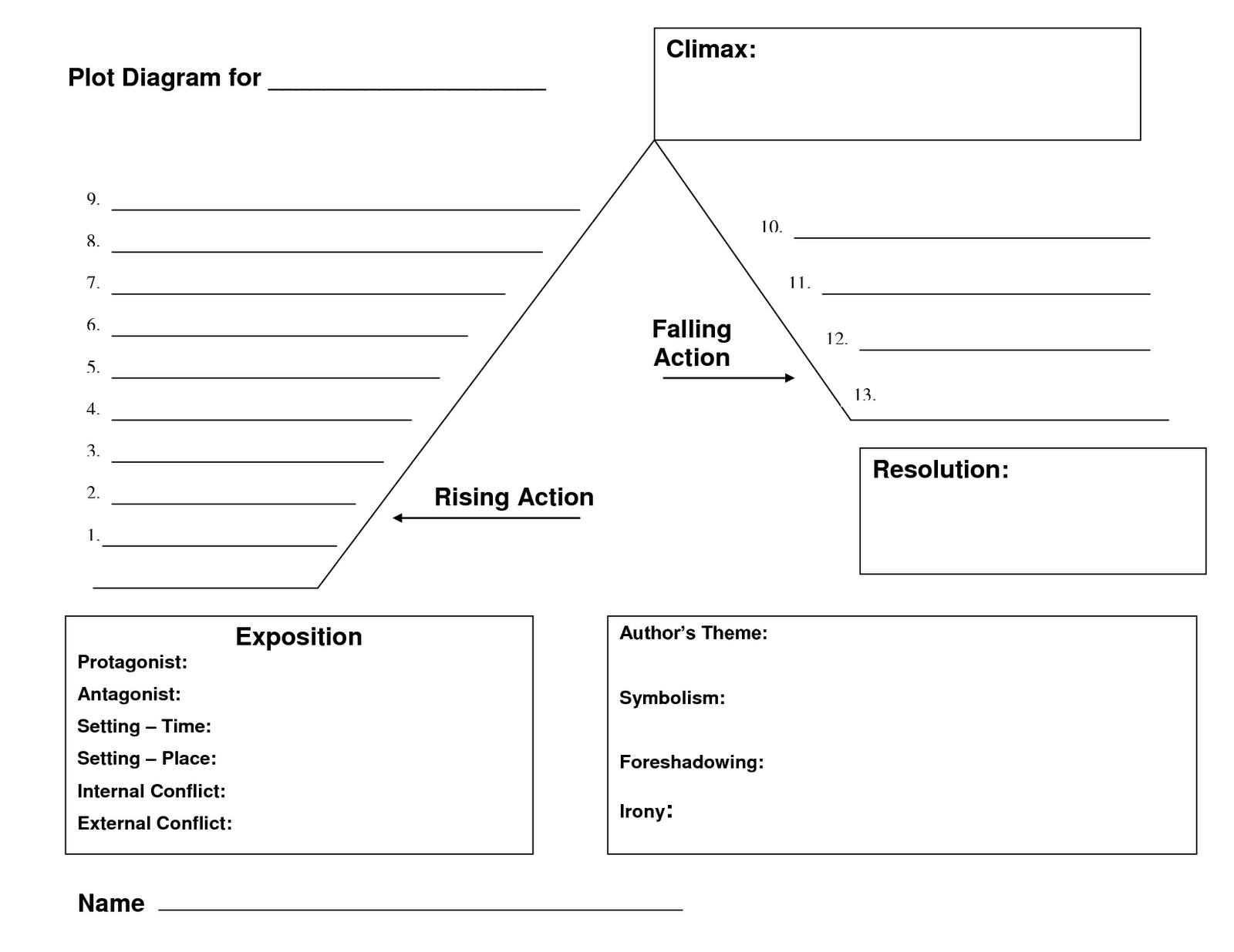 personal essay graphic organizer middle school