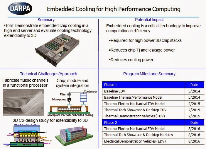 high performance computing usin fpga Fpga tool chain: hls using roccc  a combined gpgpu-fpga high-performance desktop  high performance computing super desktop platform.