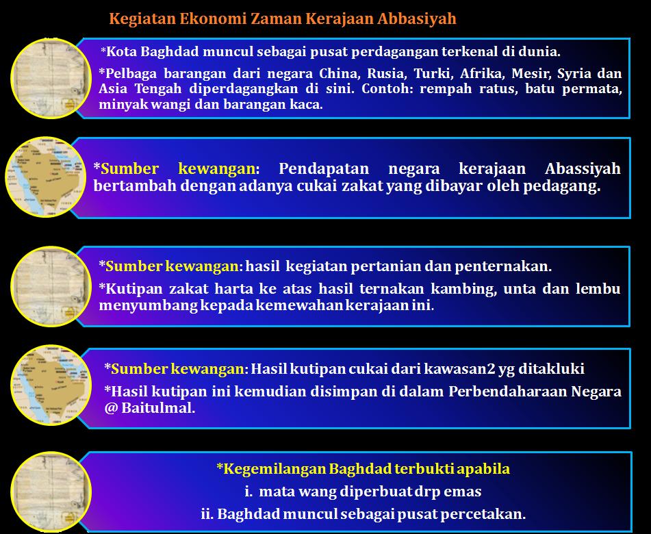 Kegiatan ekonomi kerajaan Abbasiyah ini merujuk kepada kegiatan