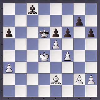 Échecs : la position finale de la partie 8