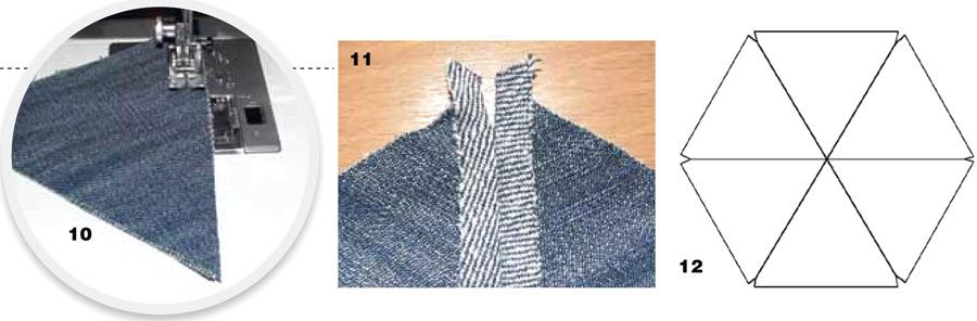 Бахрома в джинсовых изделиях