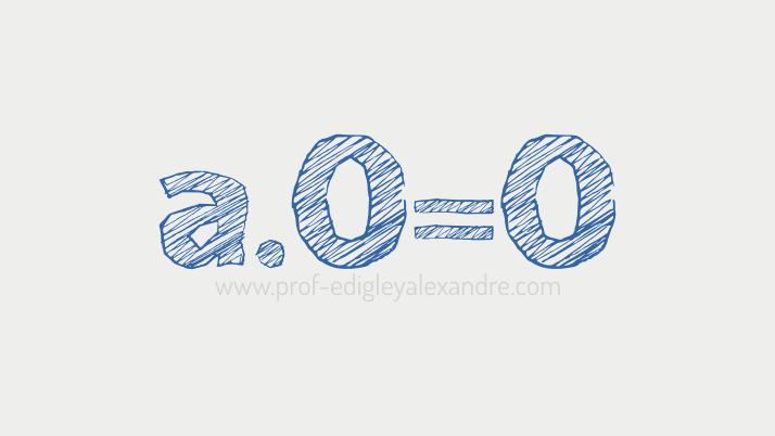 Por que qualquer número multiplicado por zero é igual a zero?
