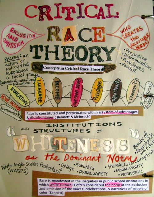 How to start an essay for critical race theory