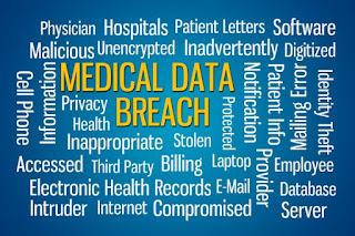 Medical-Data-Breach