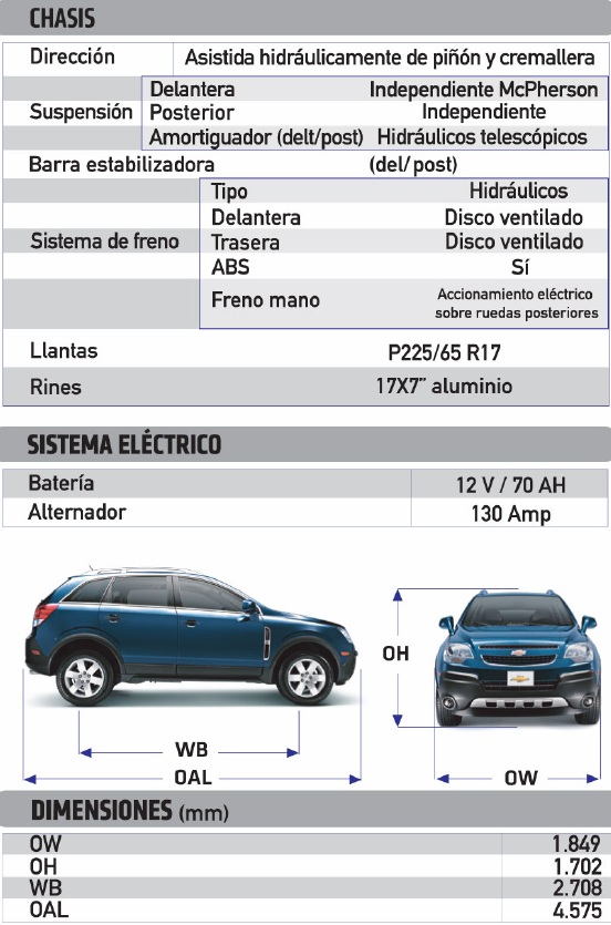Ficha Tecnica Captiva2014 | Autos Weblog