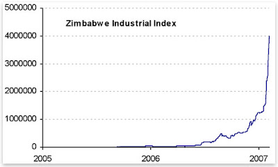 the rise on the economy of zimbabwe Zimbabwe has been slammed by industrial mismanagement, food shortages,   here's the story behind zimbabwe's economic rise and fall:.