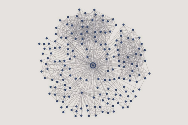 Individuals Facebook Network