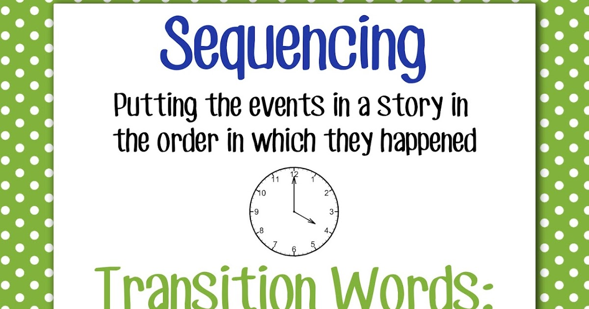 transitional words for essay paragraphs Find and save ideas about transition words for paragraphs on pinterest | see more ideas about paragraph transition words, transition words for essays and essay.