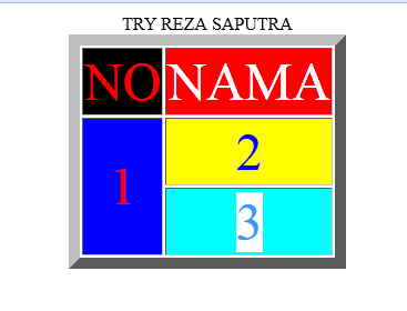 Cara Membuat Table Html Try Reza S