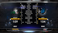 T-Wolves vs Mavs - First-Half Results