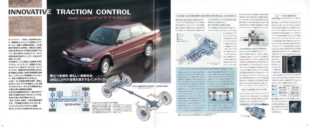 Honda Concerto, napęd na cztery koła, INTRAC, 4WD