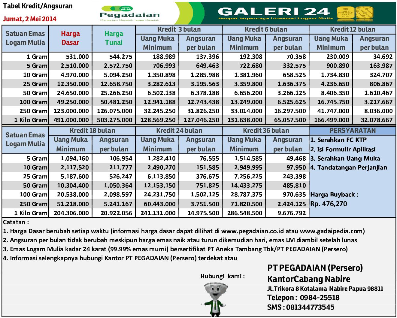 harga emas dan tabel kredit emas pegadaian 2 mei 2014