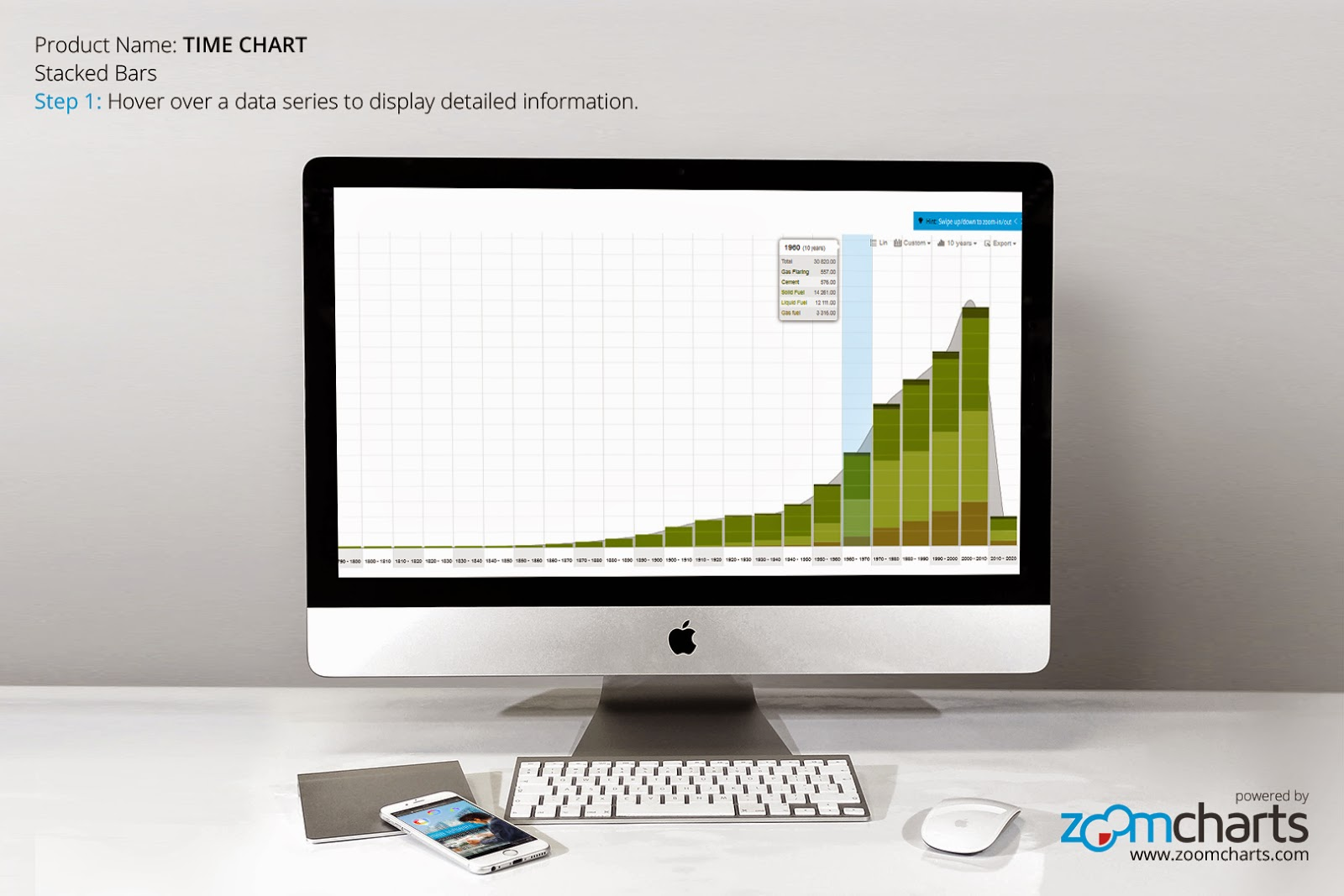 step 1 hover over a data series to display detailed information