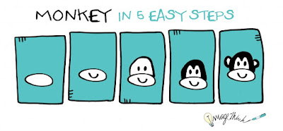 учимся рисовать морду обезьяны шаг за шагом для детей