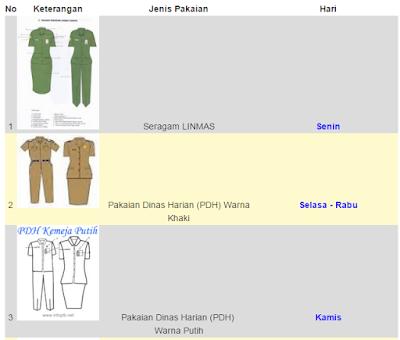 gambar seragam PNS baru sesuai Permendagri