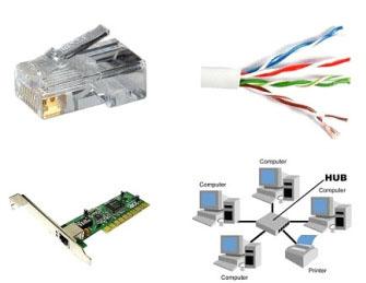 alat untuk membuat Jaringan LAN pada Windows 7