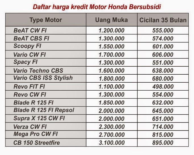 Daftar Harga Kredit Motor Honda Untuk Wilayah Bandung Dan Cimahi Update September 2014