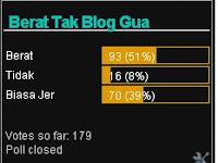 Bubar Bloglist...!!!!
