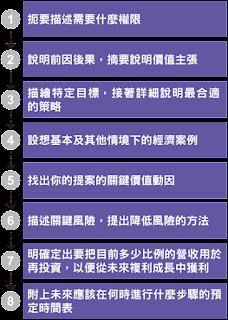 大師輕鬆讀電子報 - 20151218
