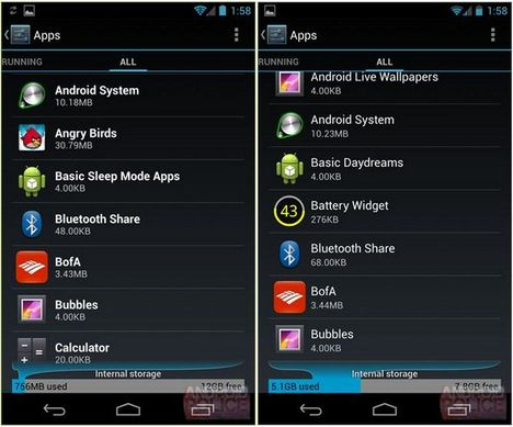 Android, Android 4.2.2, Android Jelly Bean