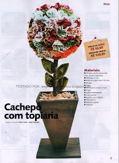TOPIARIA EM FUXICOS PASSO A PASSO
